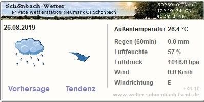Klick fuer Schoenbach-Wetter...